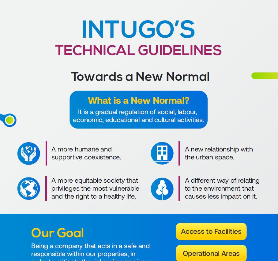 Intugo Guidelines Covid